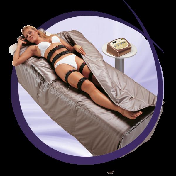 Nieuwe Behandeling Elite Body Wrap/detox En Cm Verlies